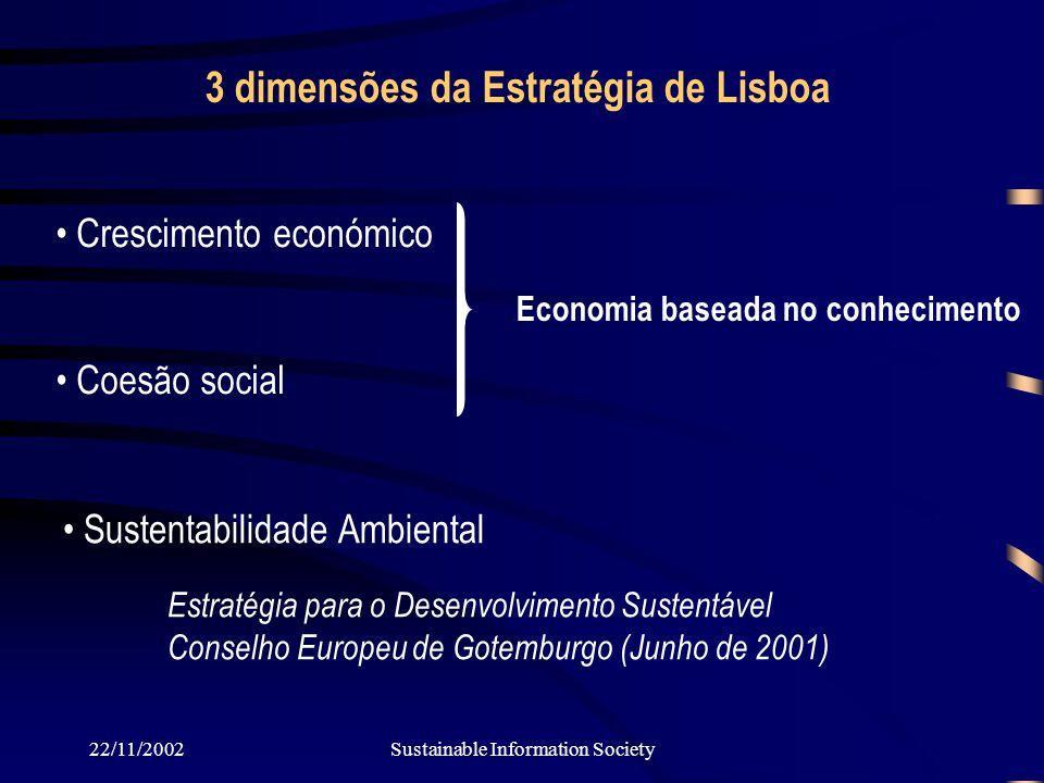 3 dimensões da Estratégia de Lisboa