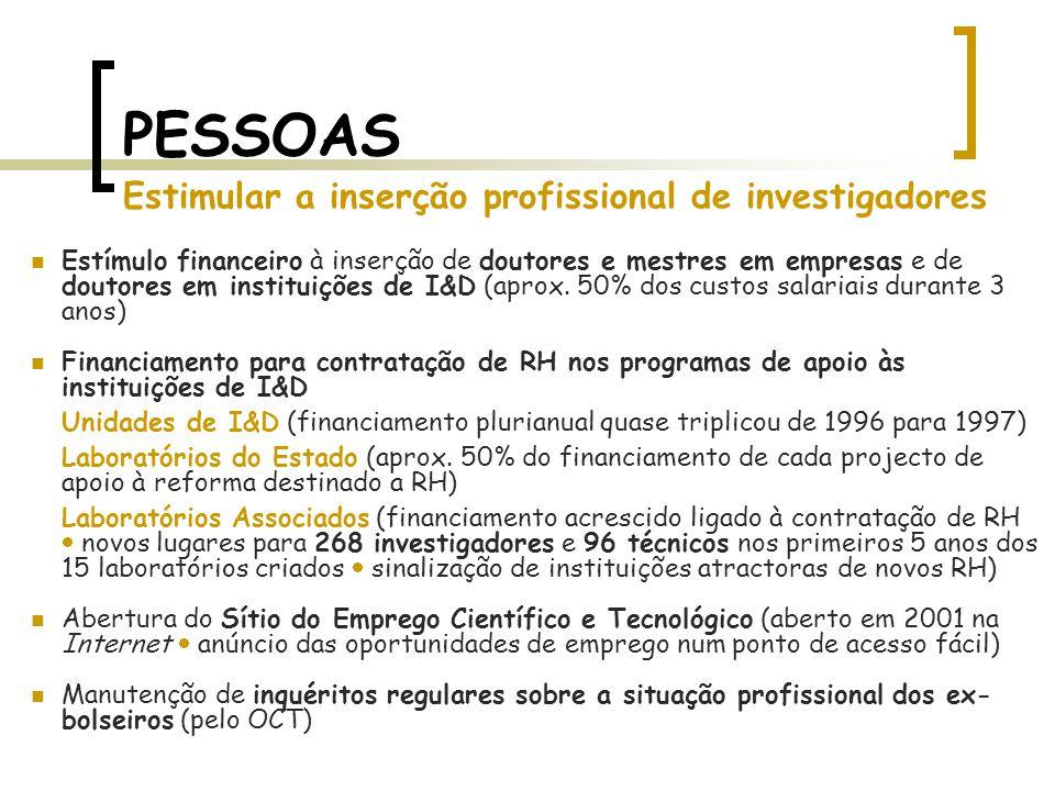 PESSOAS Estimular a inserção profissional de investigadores