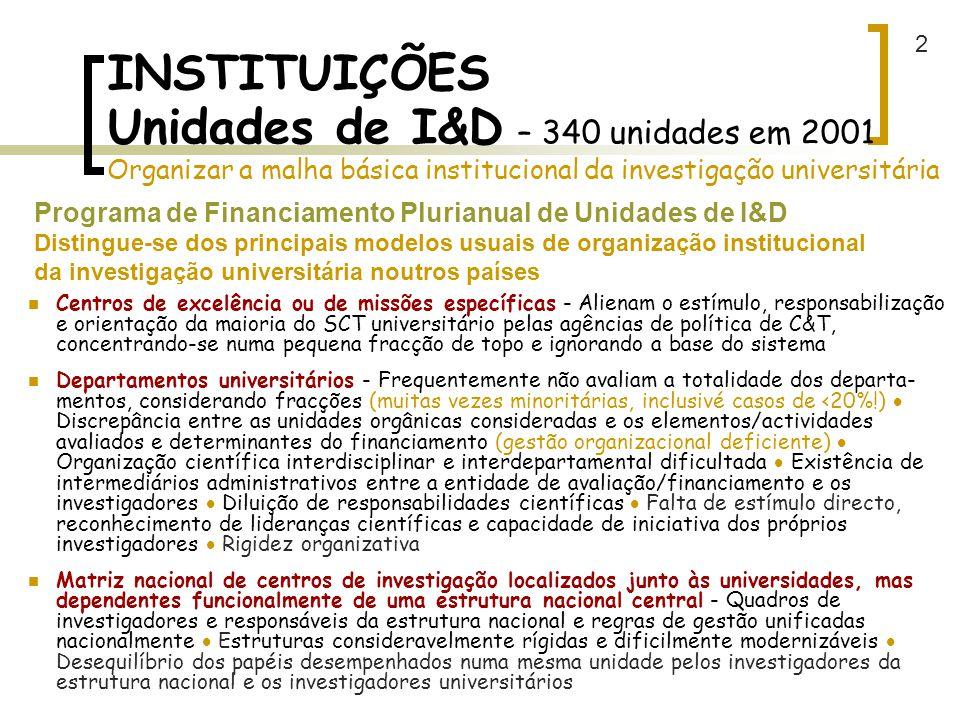 2 INSTITUIÇÕES Unidades de I&D – 340 unidades em 2001 Organizar a malha básica institucional da investigação universitária.
