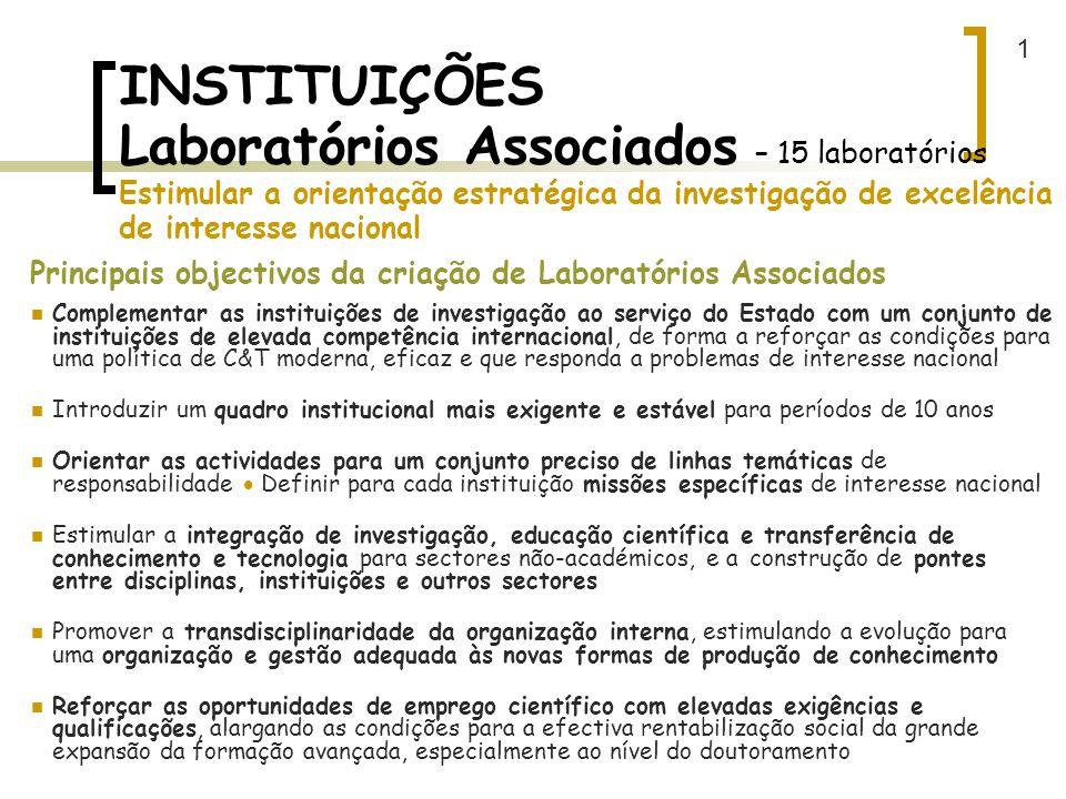 1 INSTITUIÇÕES Laboratórios Associados – 15 laboratórios Estimular a orientação estratégica da investigação de excelência de interesse nacional.
