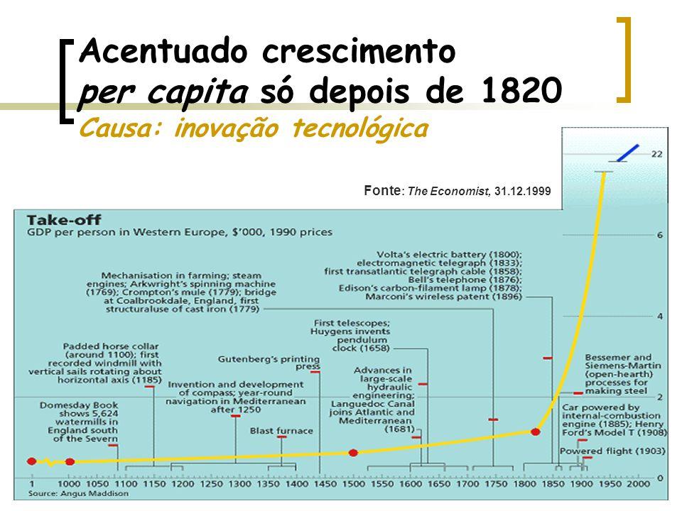 Acentuado crescimento per capita só depois de 1820 Causa: inovação tecnológica