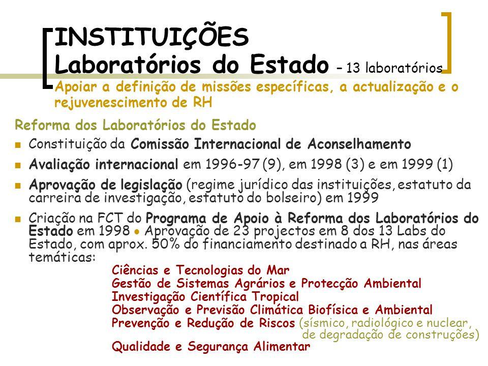 INSTITUIÇÕES Laboratórios do Estado – 13 laboratórios Apoiar a definição de missões específicas, a actualização e o rejuvenescimento de RH