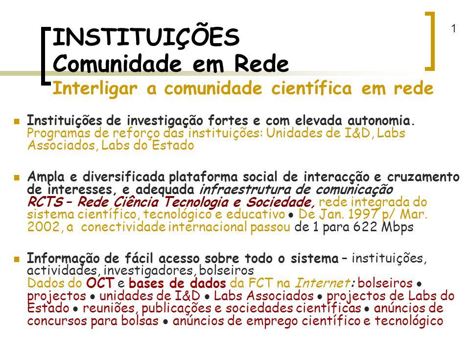 1 INSTITUIÇÕES Comunidade em Rede Interligar a comunidade científica em rede.