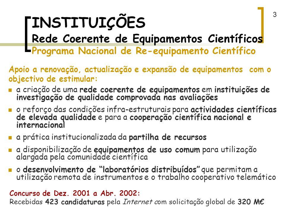 3 INSTITUIÇÕES Rede Coerente de Equipamentos Científicos Programa Nacional de Re-equipamento Científico.