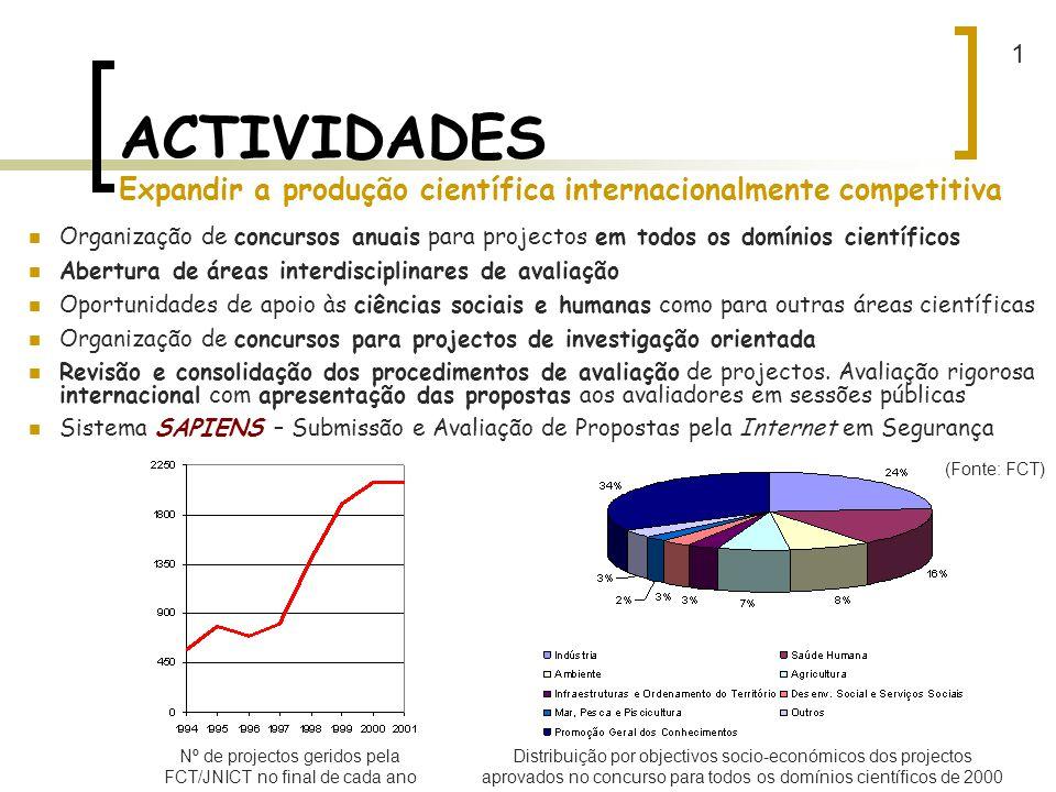 Nº de projectos geridos pela FCT/JNICT no final de cada ano