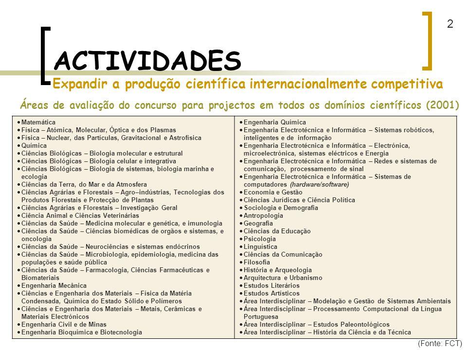2 ACTIVIDADES Expandir a produção científica internacionalmente competitiva.