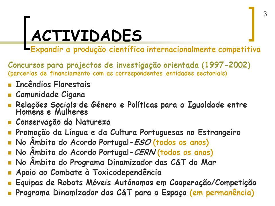 3 ACTIVIDADES Expandir a produção científica internacionalmente competitiva. Concursos para projectos de investigação orientada (1997-2002)