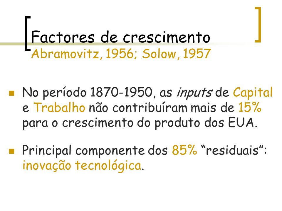 Factores de crescimento Abramovitz, 1956; Solow, 1957