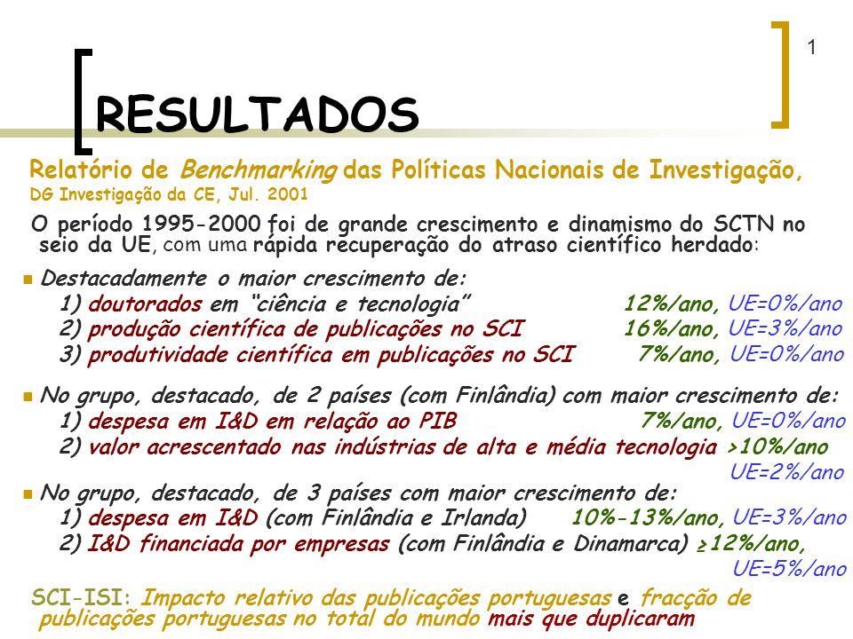 RESULTADOS 1. Relatório de Benchmarking das Políticas Nacionais de Investigação, DG Investigação da CE, Jul. 2001.