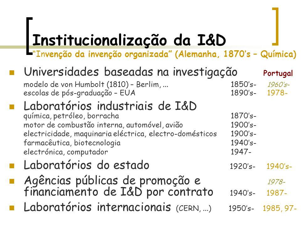 Institucionalização da I&D