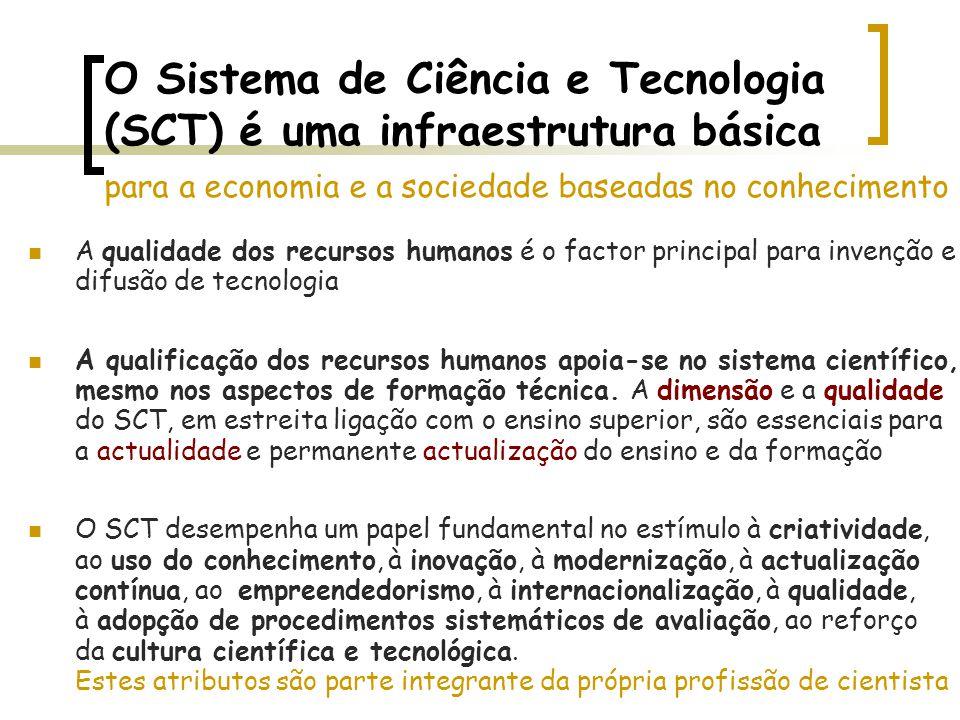 O Sistema de Ciência e Tecnologia (SCT) é uma infraestrutura básica para a economia e a sociedade baseadas no conhecimento