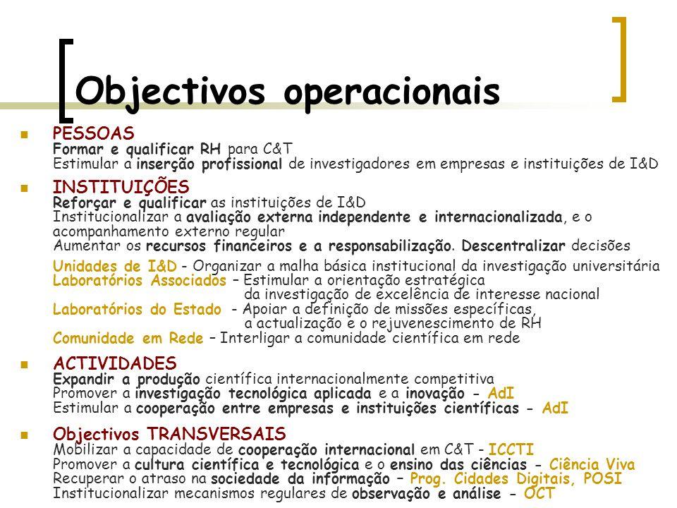 Objectivos operacionais