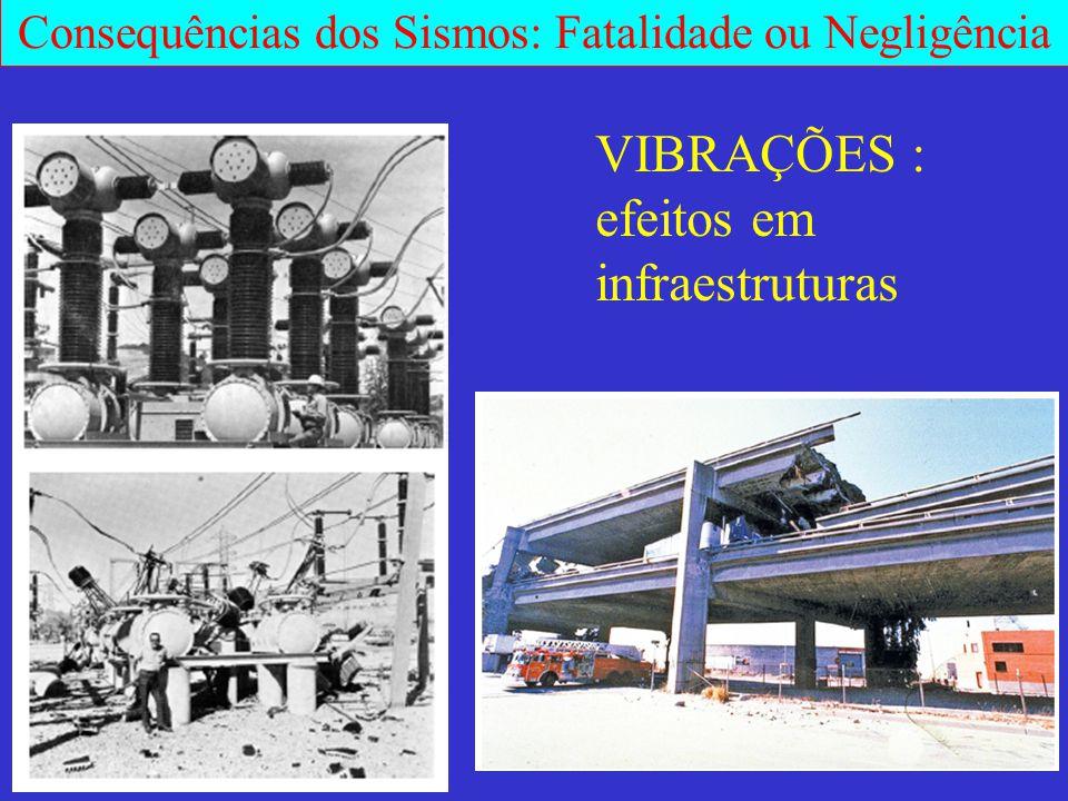 VIBRAÇÕES : efeitos em infraestruturas