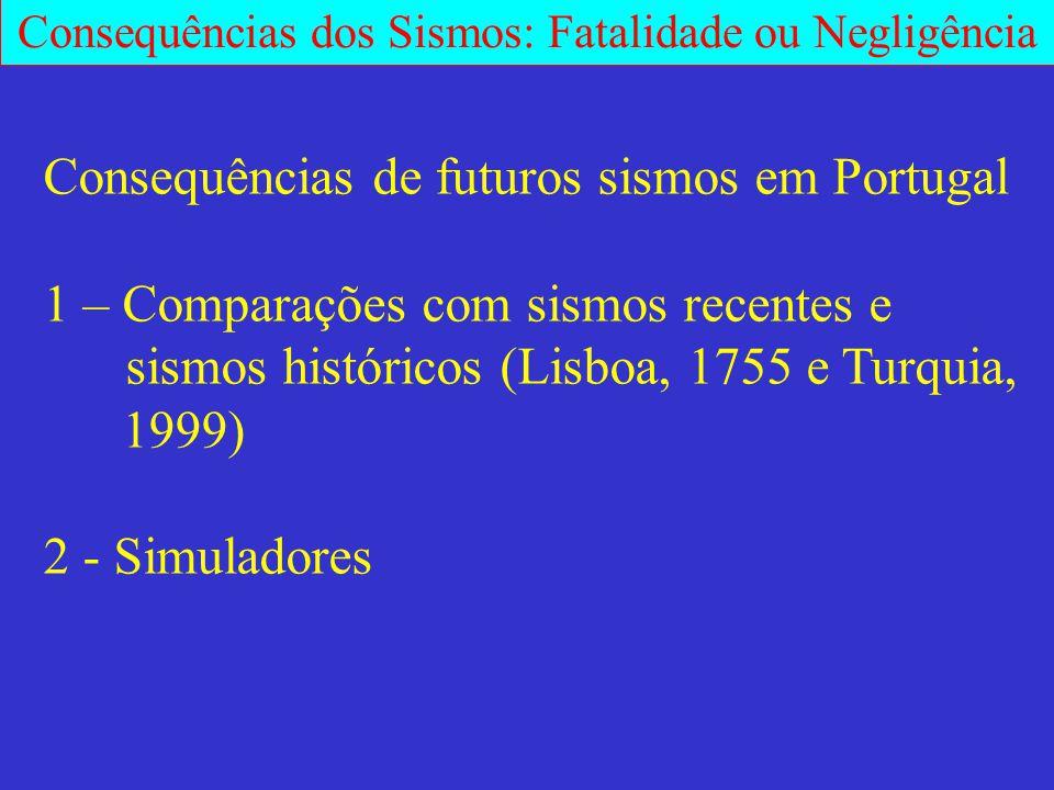 Consequências de futuros sismos em Portugal