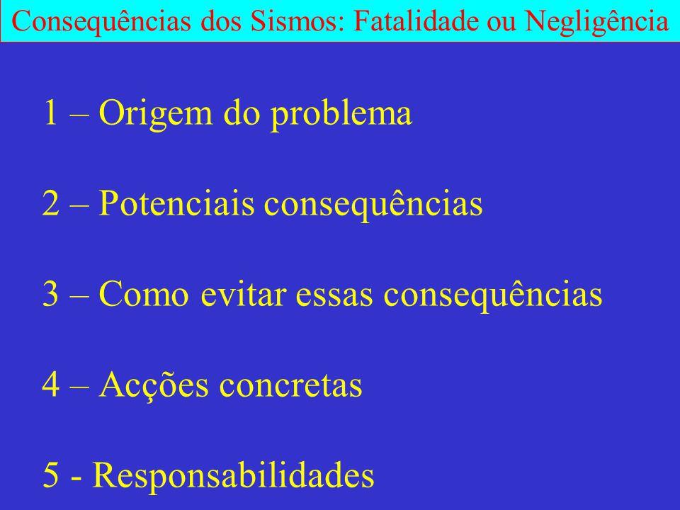 1 – Origem do problema 2 – Potenciais consequências. 3 – Como evitar essas consequências. 4 – Acções concretas.