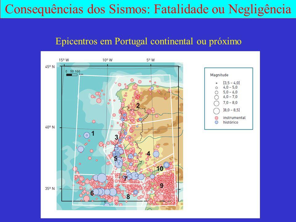 Epicentros em Portugal continental ou próximo