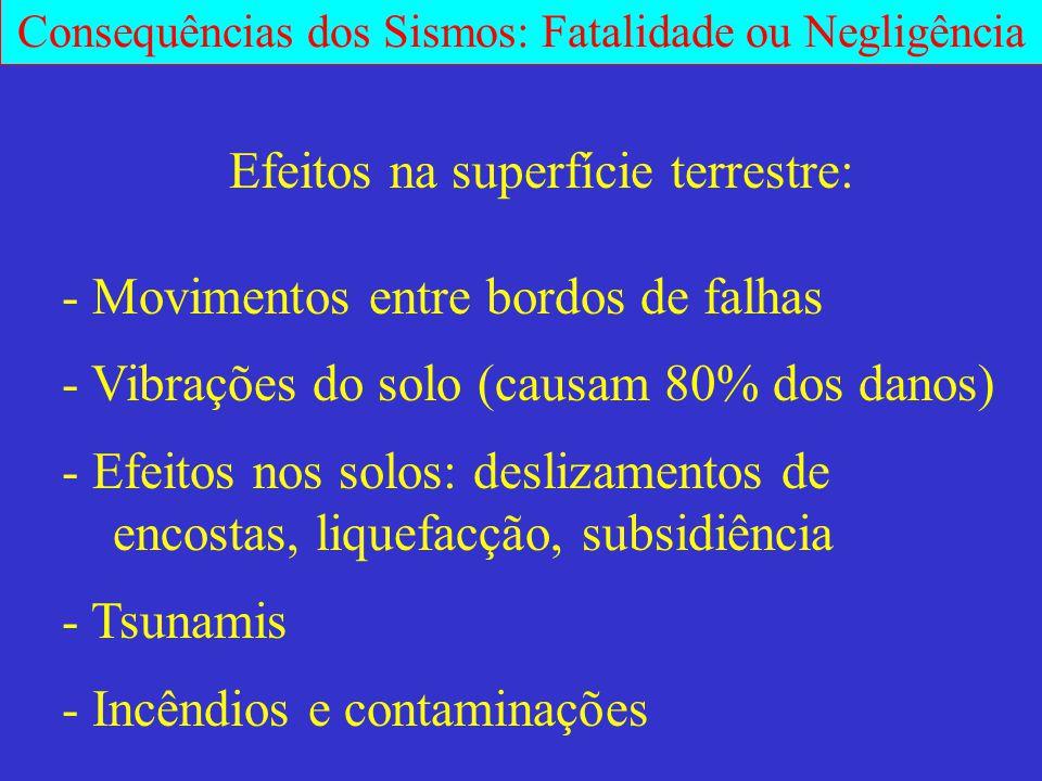 Efeitos na superfície terrestre: