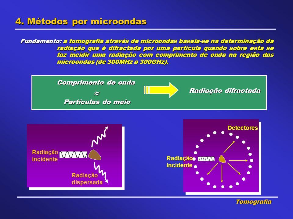 » 4. Métodos por microondas Comprimento de onda Radiação difractada