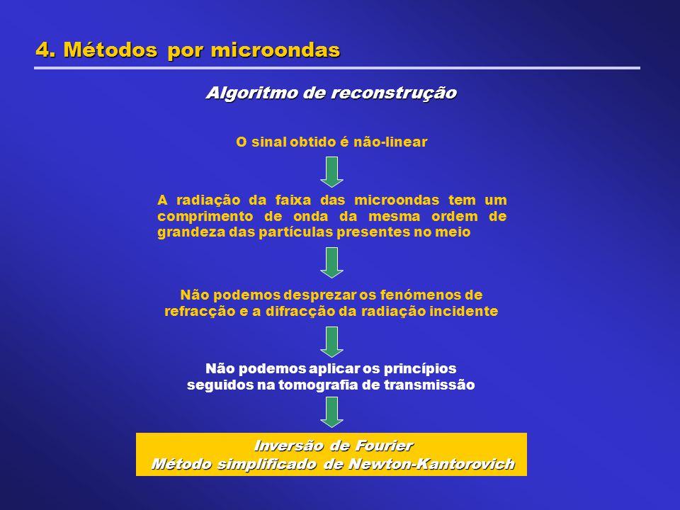 4. Métodos por microondas