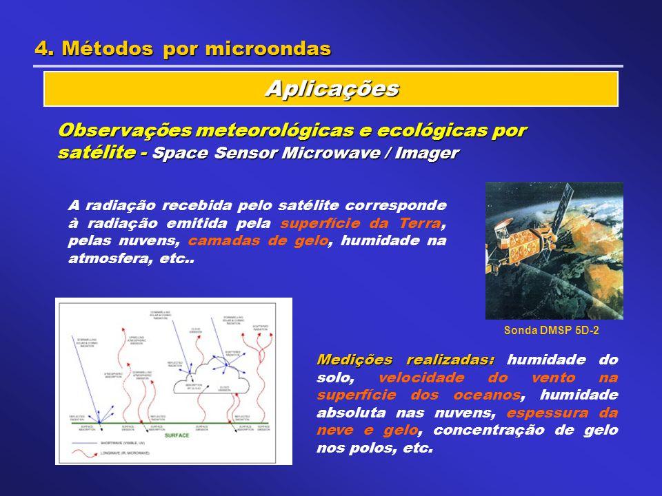 Aplicações 4. Métodos por microondas