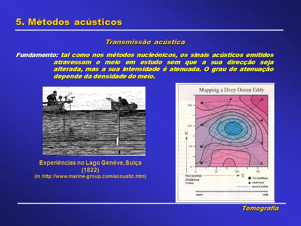 5. Métodos acústicos Transmissão acústica