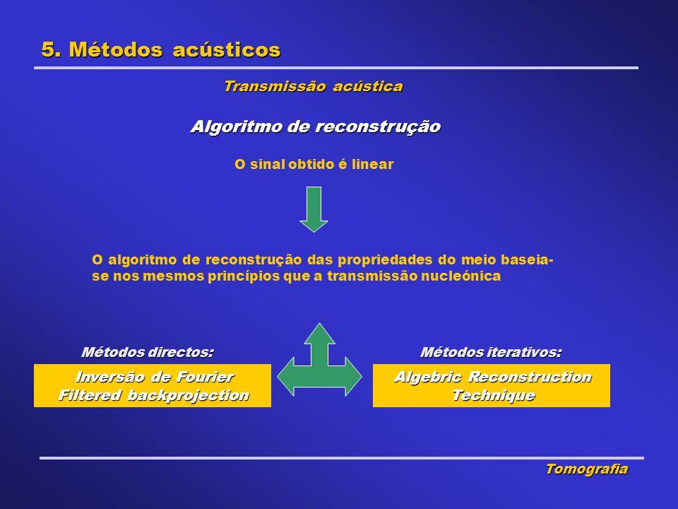 5. Métodos acústicos Algoritmo de reconstrução Transmissão acústica