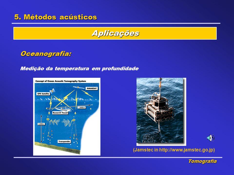 Aplicações 5. Métodos acústicos Oceanografia: