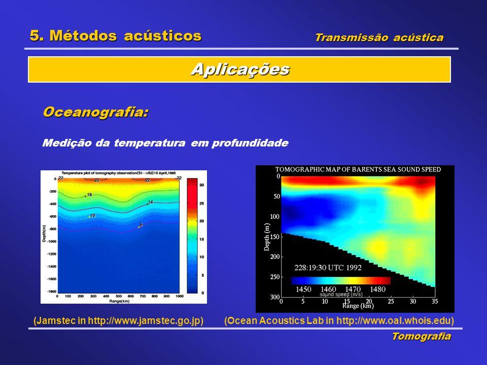 Aplicações 5. Métodos acústicos Oceanografia: Transmissão acústica