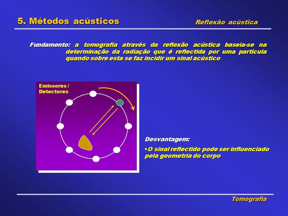 5. Métodos acústicos Reflexão acústica
