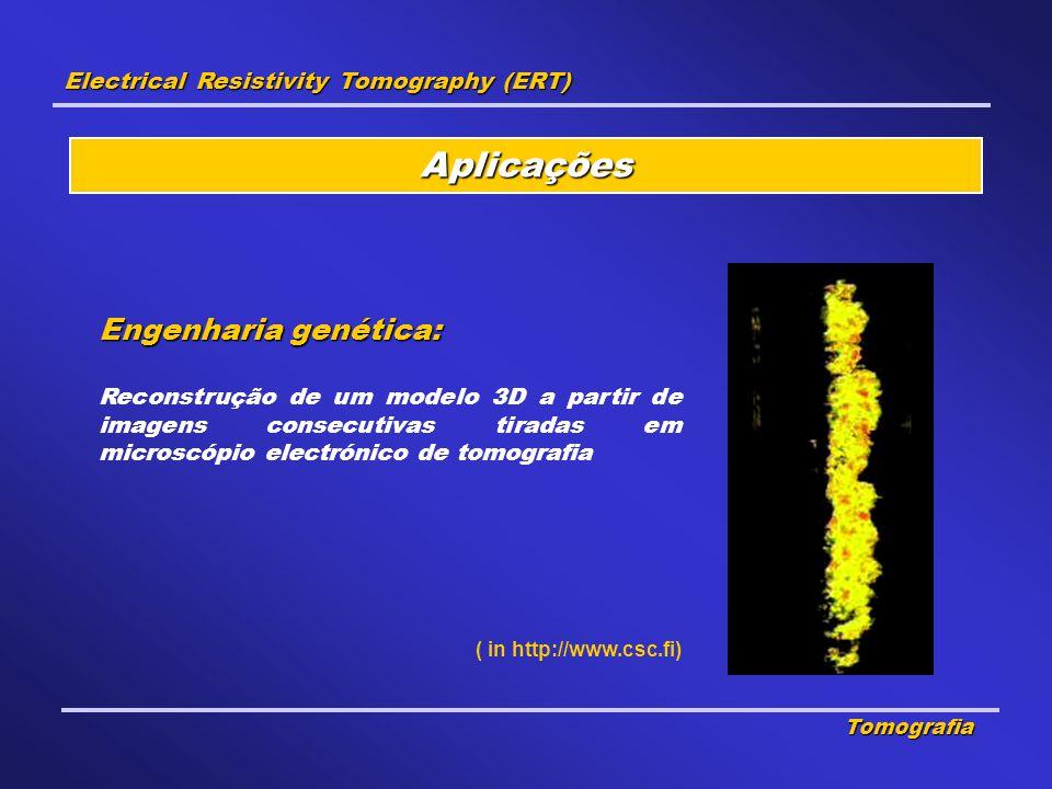 Aplicações Engenharia genética: