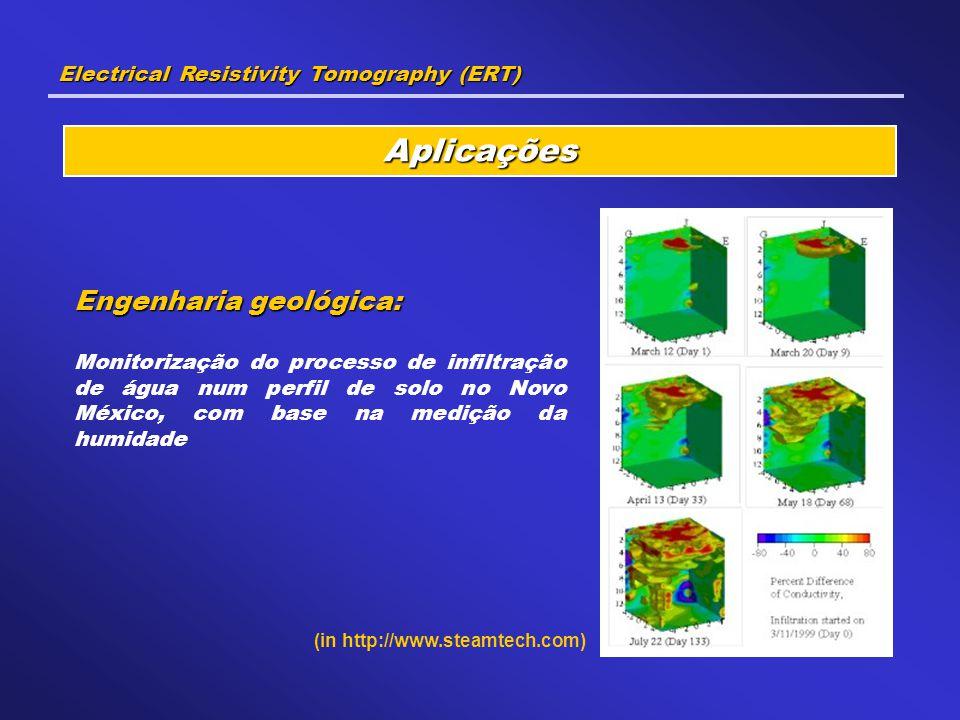 Aplicações Engenharia geológica: