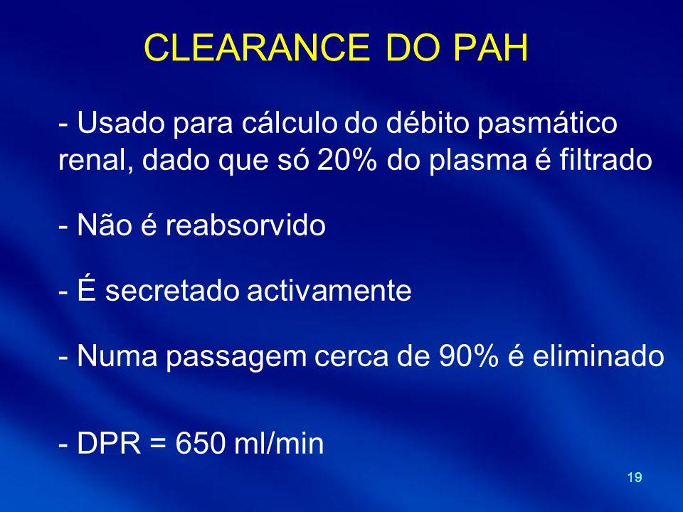 CLEARANCE DO PAH Usado para cálculo do débito pasmático renal, dado que só 20% do plasma é filtrado.