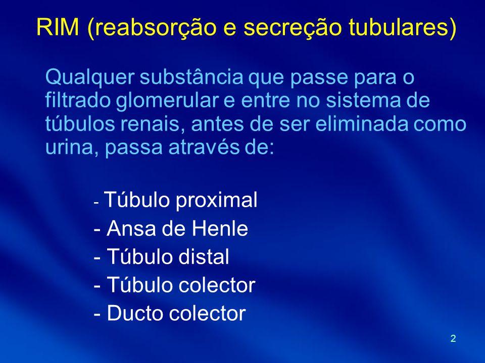 RIM (reabsorção e secreção tubulares)