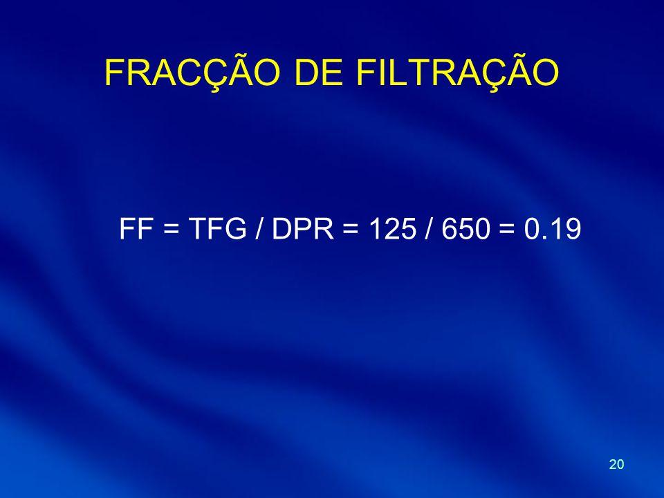 FRACÇÃO DE FILTRAÇÃO FF = TFG / DPR = 125 / 650 = 0.19