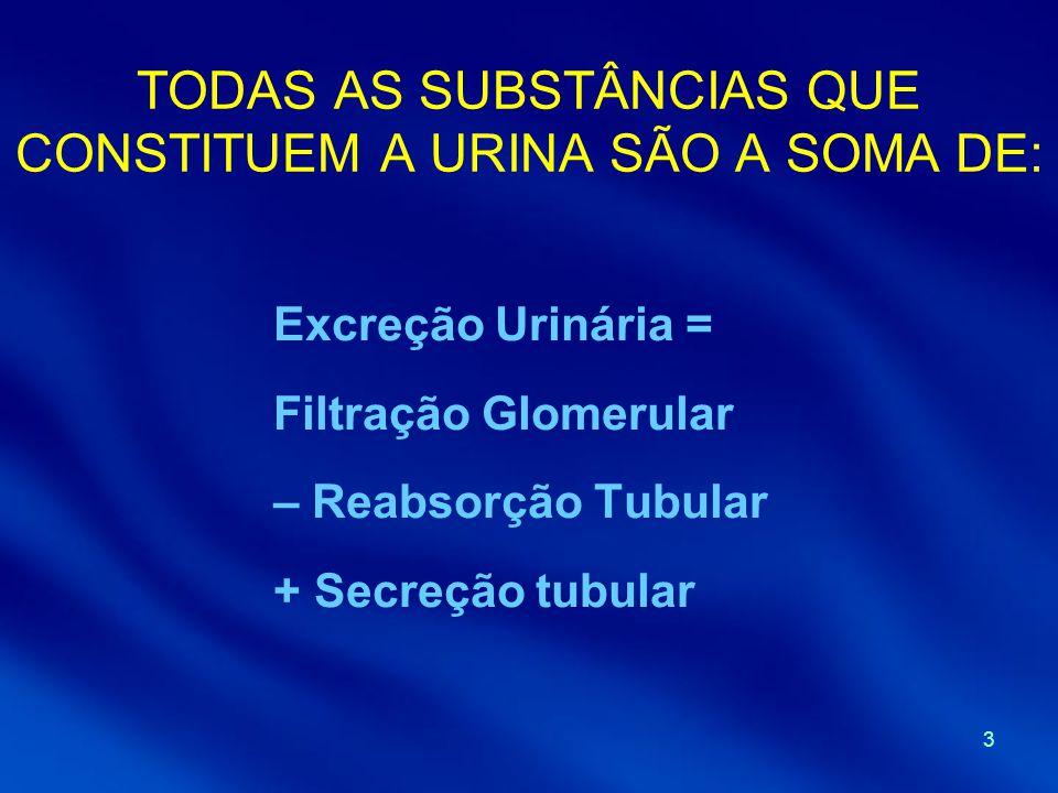 TODAS AS SUBSTÂNCIAS QUE CONSTITUEM A URINA SÃO A SOMA DE: