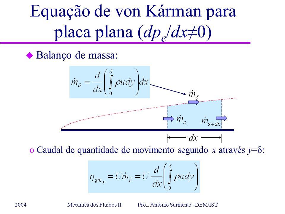 Equação de von Kárman para placa plana (dpe/dx≠0)