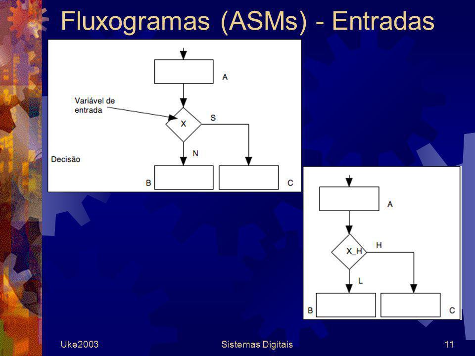 Fluxogramas (ASMs) - Entradas