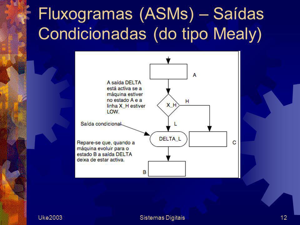 Fluxogramas (ASMs) – Saídas Condicionadas (do tipo Mealy)