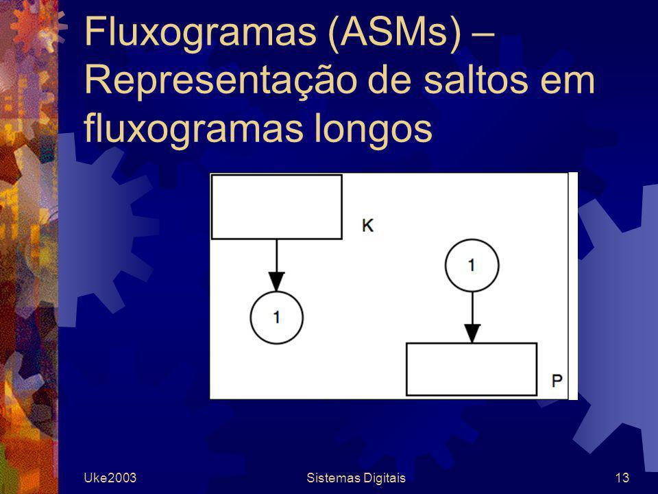 Fluxogramas (ASMs) – Representação de saltos em fluxogramas longos