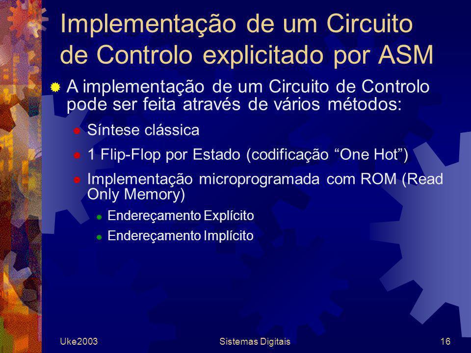 Implementação de um Circuito de Controlo explicitado por ASM
