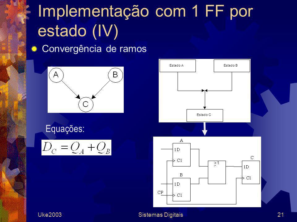 Implementação com 1 FF por estado (IV)