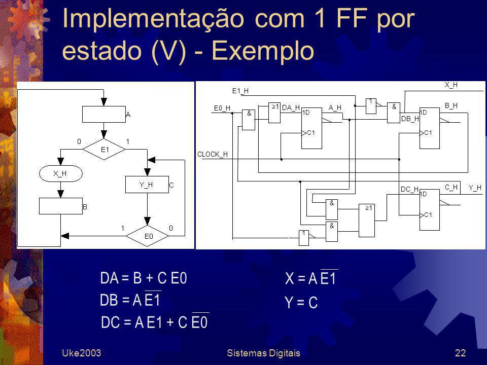 Implementação com 1 FF por estado (V) - Exemplo