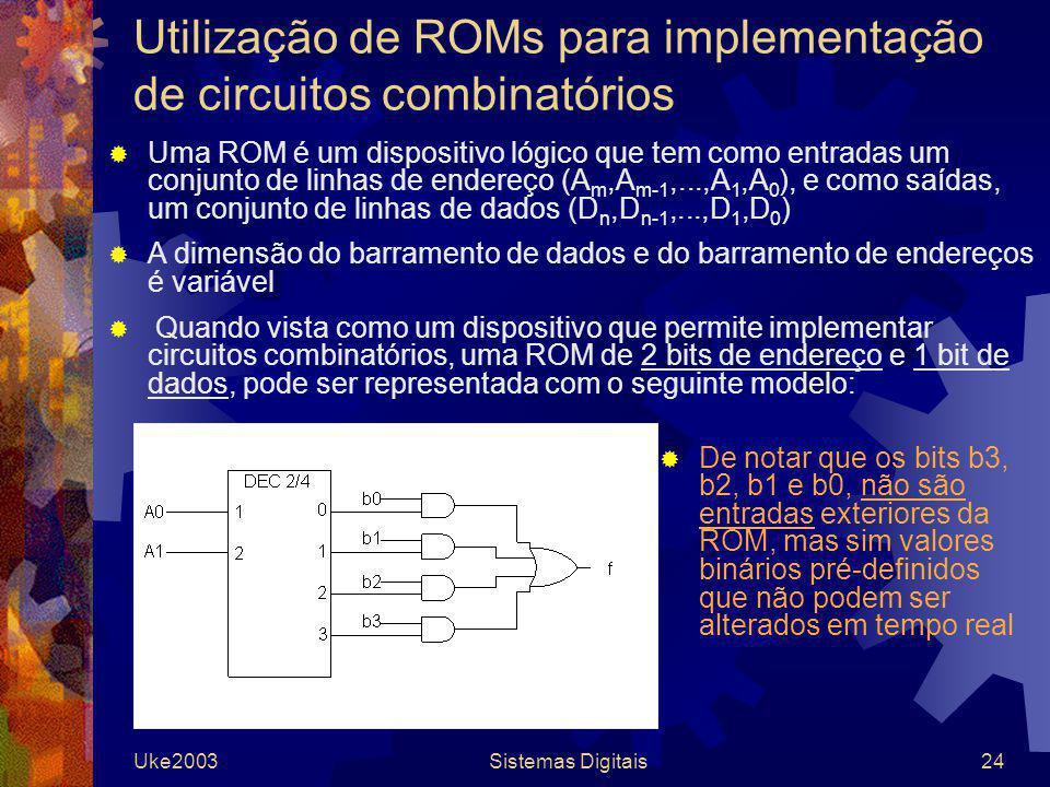 Utilização de ROMs para implementação de circuitos combinatórios