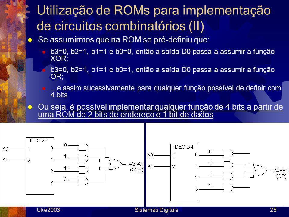 Utilização de ROMs para implementação de circuitos combinatórios (II)