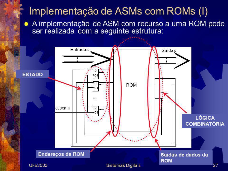 Implementação de ASMs com ROMs (I)