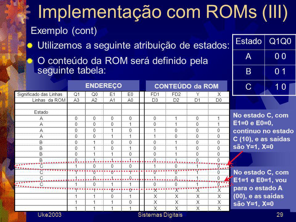 Implementação com ROMs (III)
