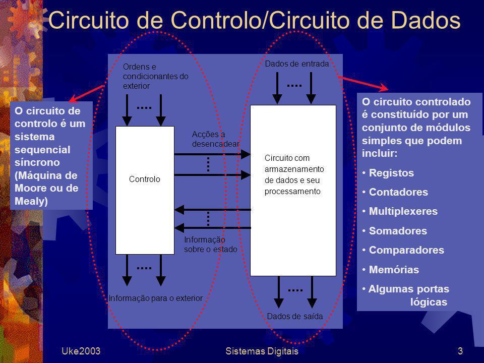 Circuito de Controlo/Circuito de Dados