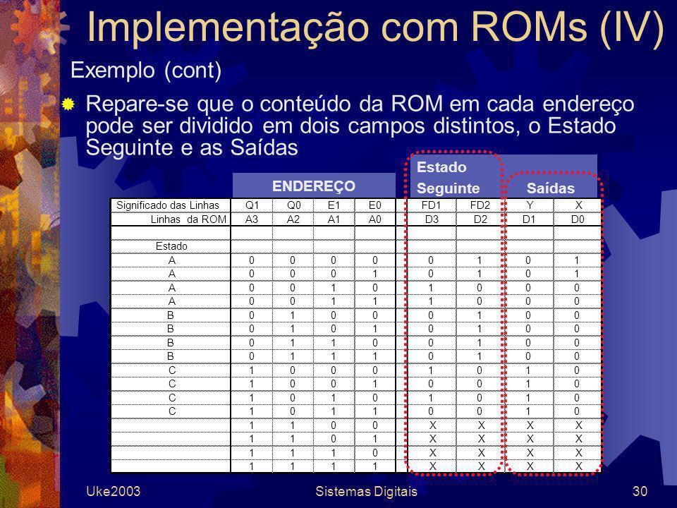 Implementação com ROMs (IV)
