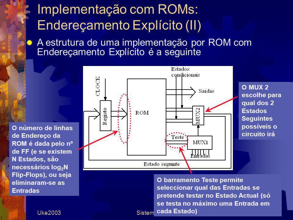 Implementação com ROMs: Endereçamento Explícito (II)