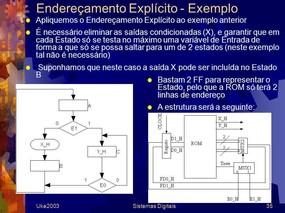 Endereçamento Explícito - Exemplo